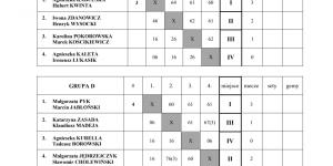 turniej 1 grupa v2 mikst